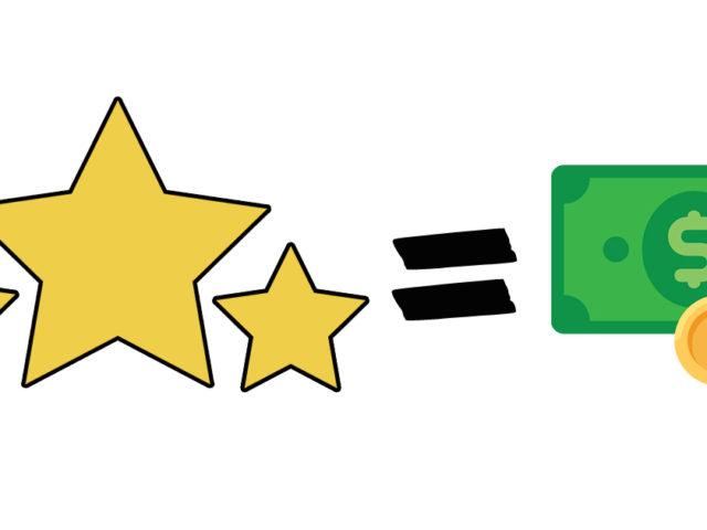 Customer Reviews Impact Revenue [REPORT]
